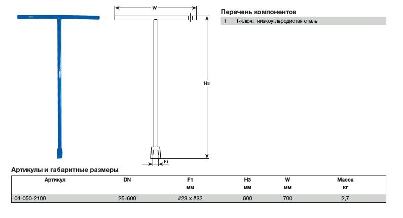 табл 5